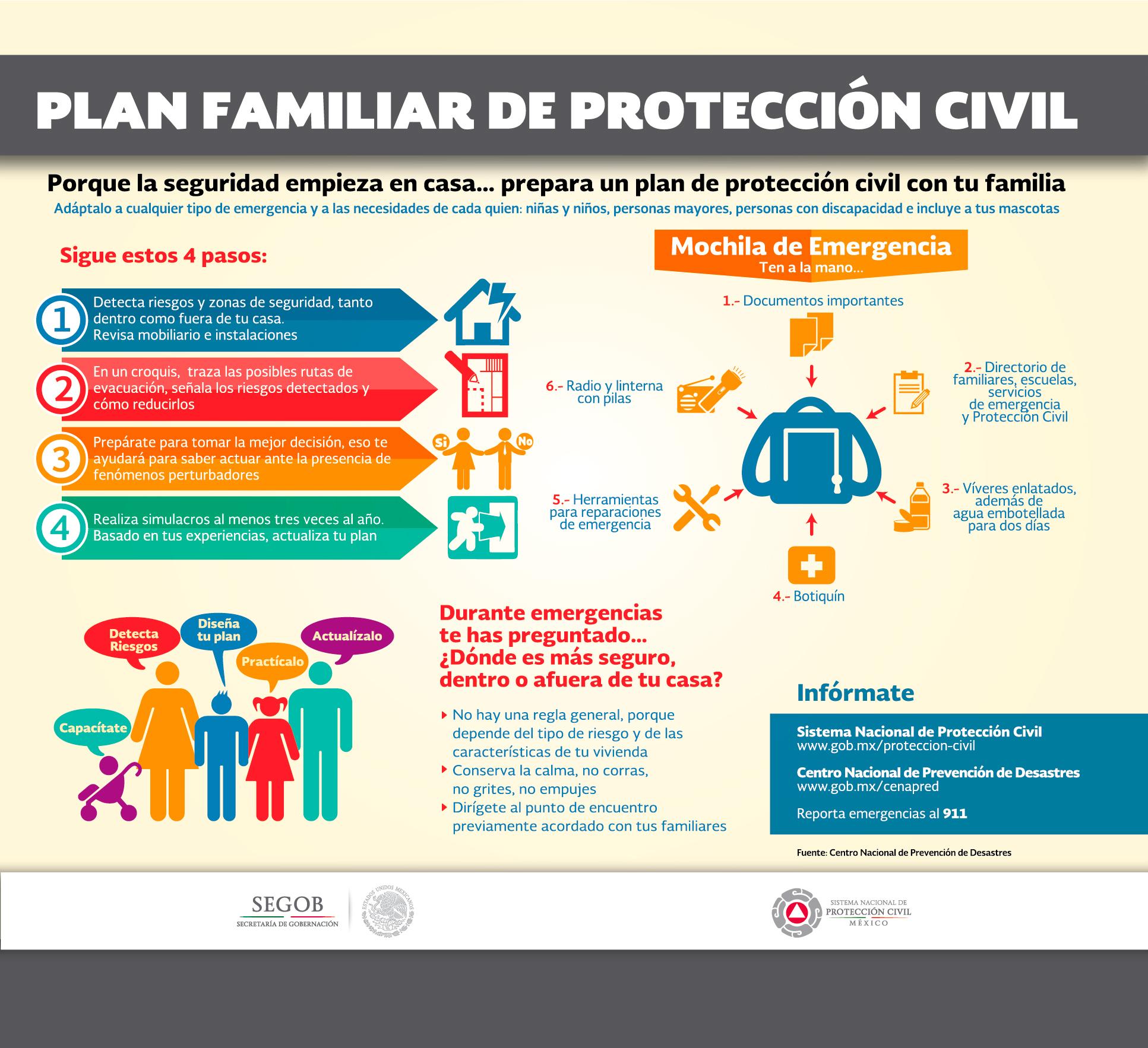 Secretar a de protecci n civil inicio for Ministerio de seguridad telefonos internos