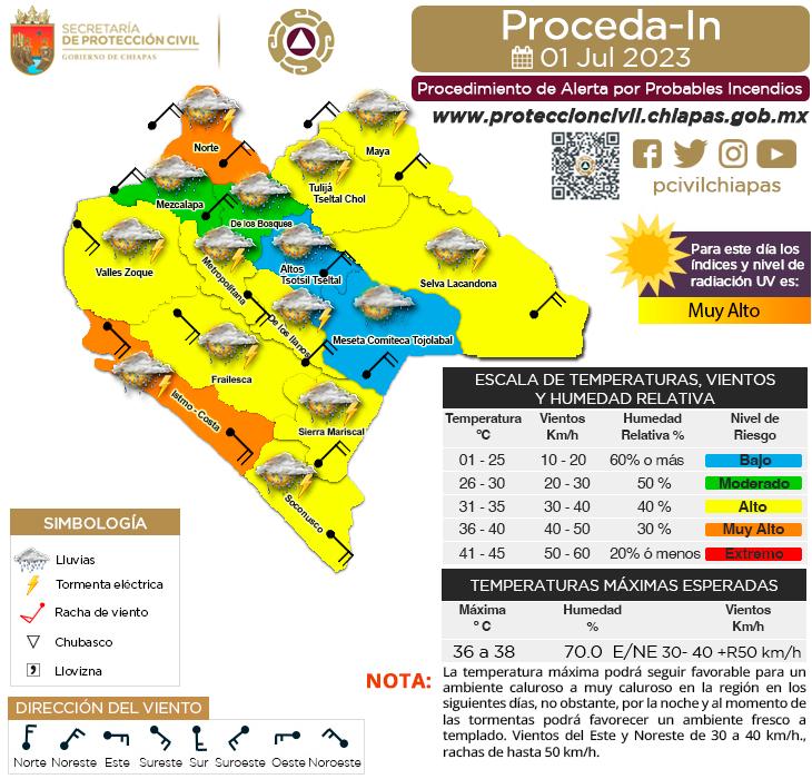 http://www.proteccioncivil.chiapas.gob.mx/media/portada/procedain